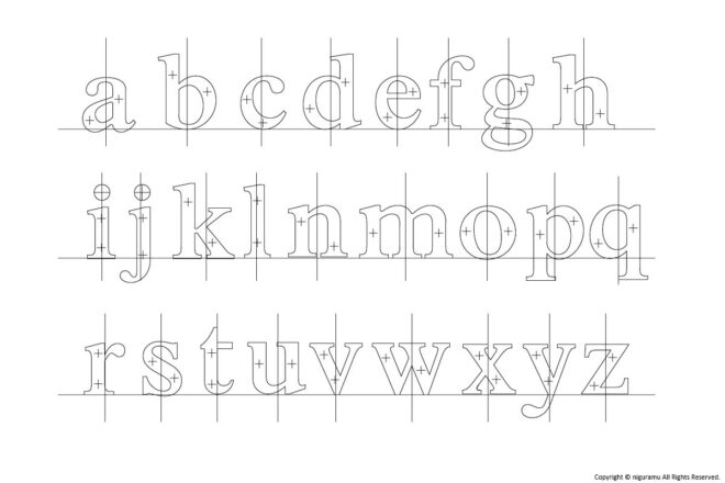 """Serif """"One lowercase alphabet (Only one of a to z.)"""""""
